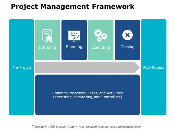Project Management Framework Ppt PowerPoint Presentation Layout