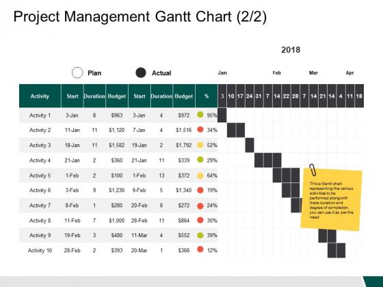 Project Management Gantt Chart Activity Ppt PowerPoint Presentation Inspiration Samples