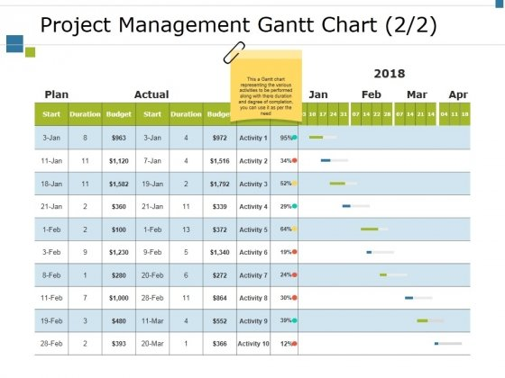 Project Management Gantt Chart Template 1 Ppt PowerPoint Presentation File Design Ideas