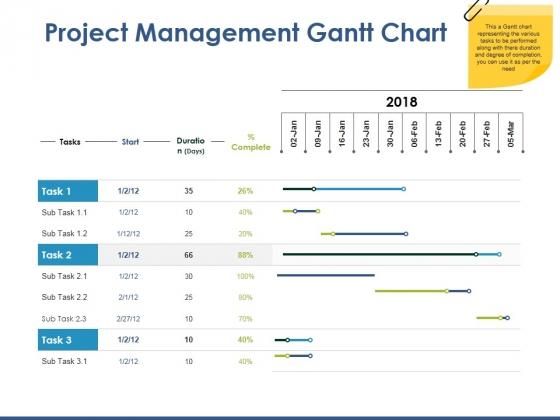 Project Management Gantt Chart Template 1 Ppt Powerpoint