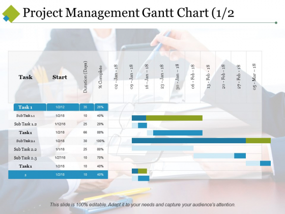 Project Management Gantt Chart Template 1 Ppt PowerPoint Presentation Visual Aids Summary