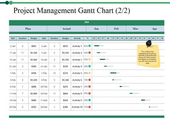 Project Management Gantt Chart Template 2 Ppt Powerpoint