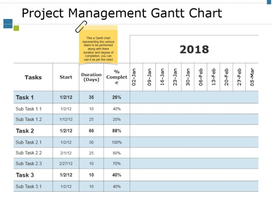 Project Management Gantt Chart Template 2 Ppt PowerPoint Presentation Pictures Outfit