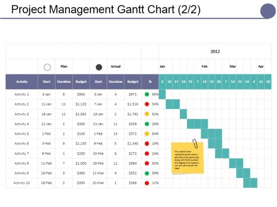 Project Management Gantt Chart Template Ppt PowerPoint Presentation Summary Master Slide