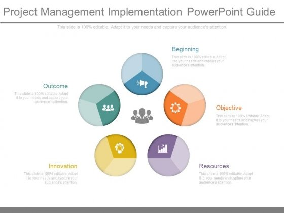 Project Management Implementation Powerpoint Guide