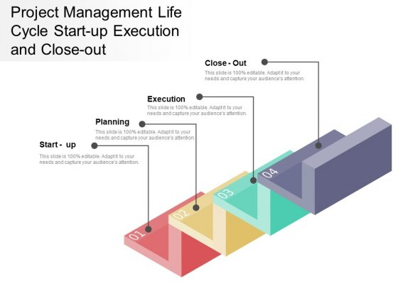 Project Management Life Cycle Start Up Execution And Close Out Ppt PowerPoint Presentation Icon Infographics