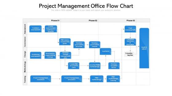 Project Management Office Flow Chart Inspiration PDF