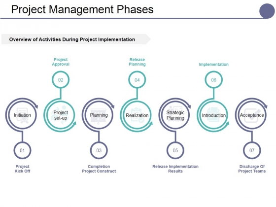 Project Management Phases Ppt PowerPoint Presentation Infographics Brochure