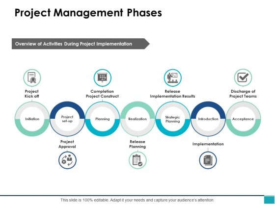 Project Management Phases Ppt PowerPoint Presentation Summary Slide Download
