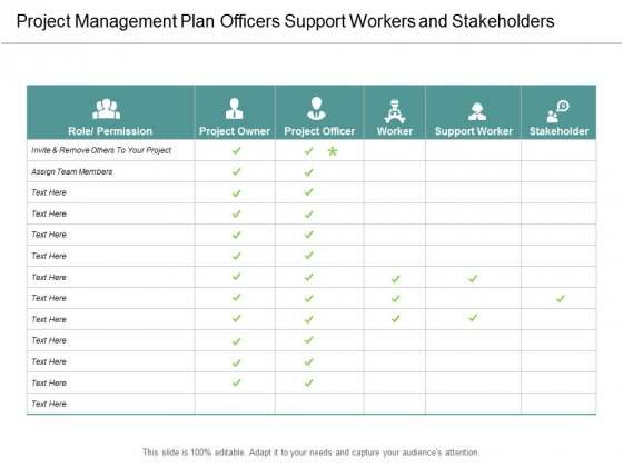 Project Management Plan Officers Support Workers And Stakeholders Ppt Powerpoint Presentation File Format Ideas