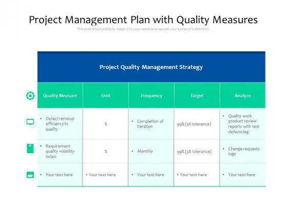 Project Management Plan With Quality Measures Ppt PowerPoint Presentation Gallery Designs PDF