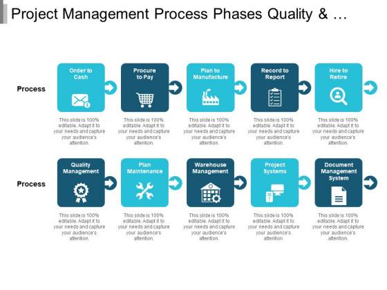 Project Management Process Phases Quality And Plant Maintenance Ppt PowerPoint Presentation Inspiration Objects