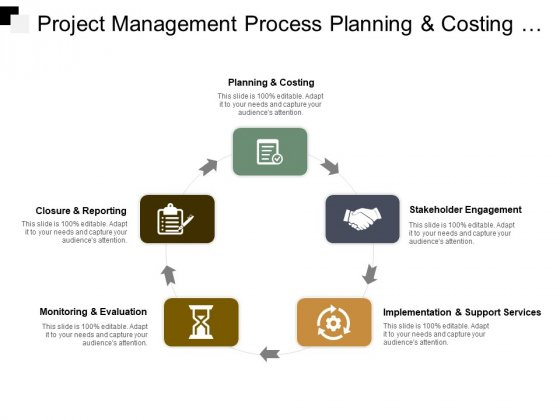 Project Management Process Planning And Costing Monitoring And Evaluation Ppt PowerPoint Presentation Layouts Vector