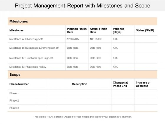 Project Management Report With Milestones And Scope Ppt PowerPoint Presentation Pictures Diagrams