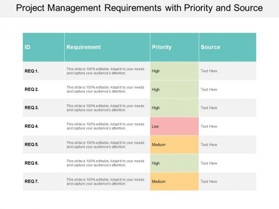 Project Management Requirements With Priority And Source Ppt PowerPoint Presentation Outline Display
