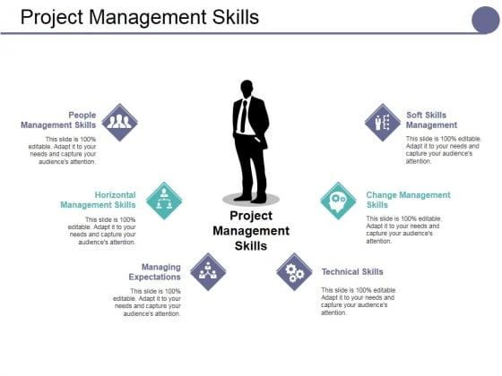 Project Management Skills Ppt PowerPoint Presentation Portfolio Layouts
