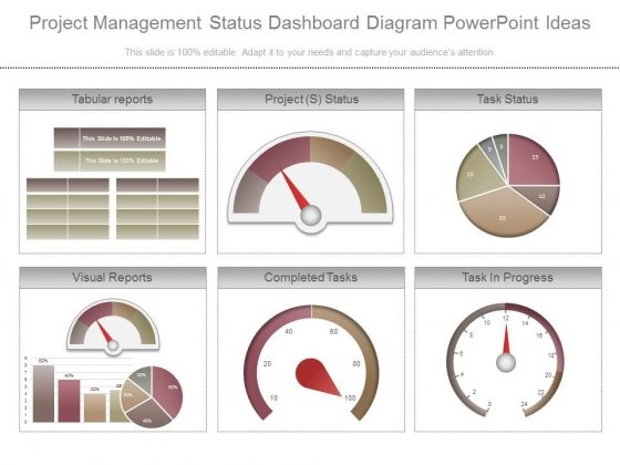 Project Management Status Dashboard Diagram Powerpoint Ideas