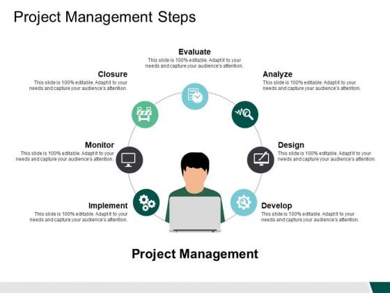 Project Management Steps Implement Ppt PowerPoint Presentation Ideas Images