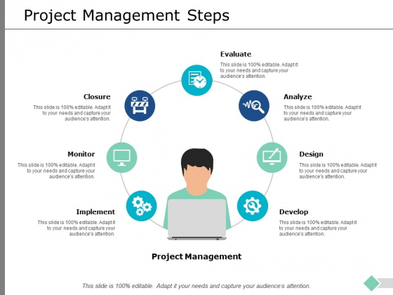 Project Management Steps Ppt PowerPoint Presentation Gallery Inspiration