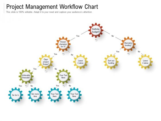 Project_Management_Workflow_Chart_Ppt_PowerPoint_Presentation_File_Influencers_PDF_Slide_1