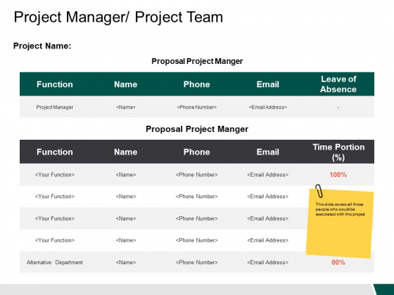 Project Manager Project Team Ppt PowerPoint Presentation Ideas Format