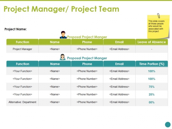 Project Manager Project Team Ppt PowerPoint Presentation Model Samples