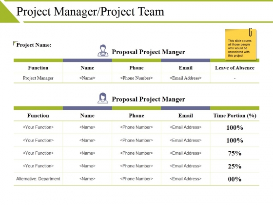 Project Manager Project Team Template 2 Ppt PowerPoint Presentation Pictures Format