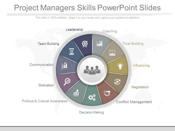 Project Managers Skills Powerpoint Slides