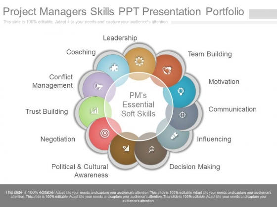 Project Managers Skills Ppt Presentation Portfolio
