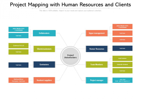 Project Mapping With Human Resources And Clients Ppt PowerPoint Presentation Gallery Deck PDF