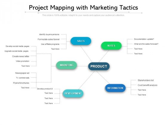 Project Mapping With Marketing Tactics Ppt PowerPoint Presentation File Slide PDF