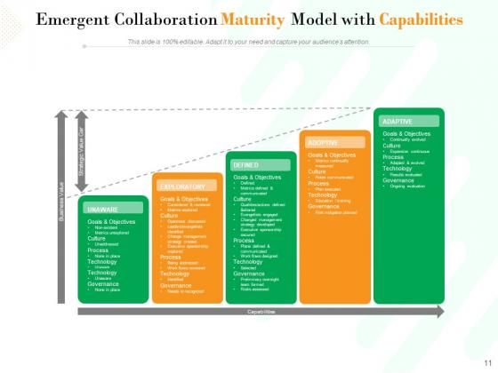 Project_Maturity_Model_Integration_Optimizing_Capability_Ppt_PowerPoint_Presentation_Complete_Deck_Slide_11
