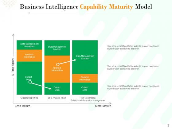 Project_Maturity_Model_Integration_Optimizing_Capability_Ppt_PowerPoint_Presentation_Complete_Deck_Slide_3