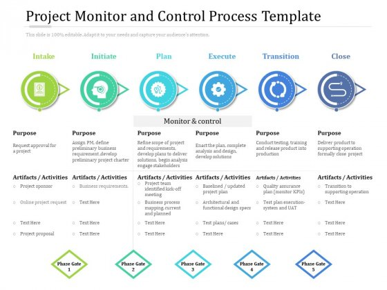 Project Monitor And Control Process Template Ppt PowerPoint Presentation Gallery Objects PDF