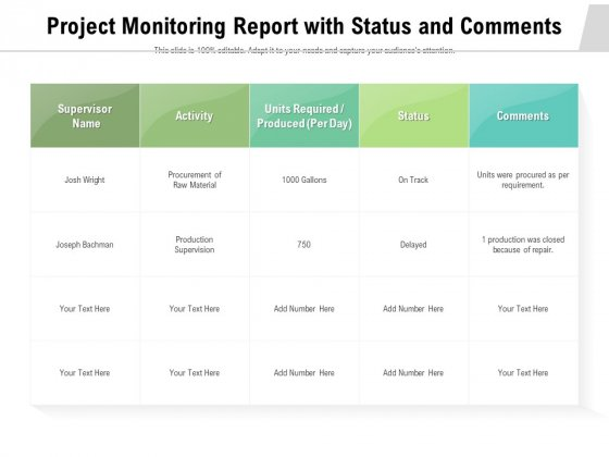 Project Monitoring Report With Status And Comments Ppt PowerPoint Presentation File Model PDF
