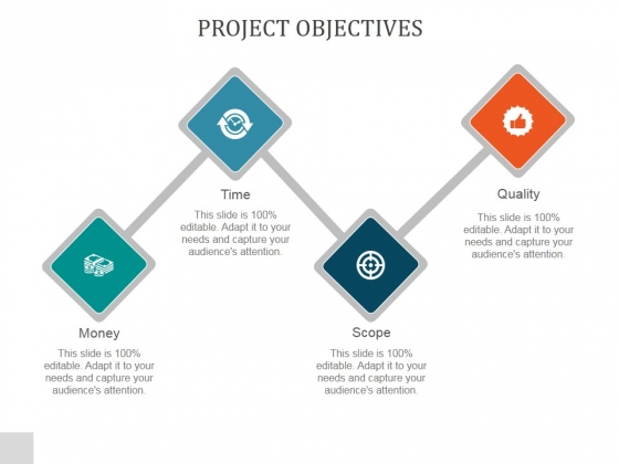 Project Objectives Ppt PowerPoint Presentation Background Designs