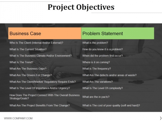 Project Objectives Template 1 Ppt PowerPoint Presentation Styles Format