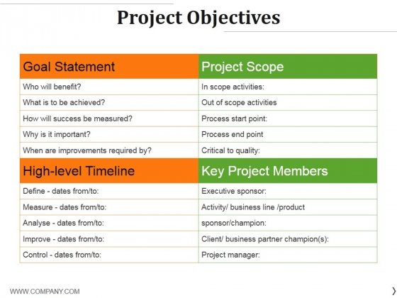 Project Objectives Template 2 Ppt PowerPoint Presentation Professional Topics