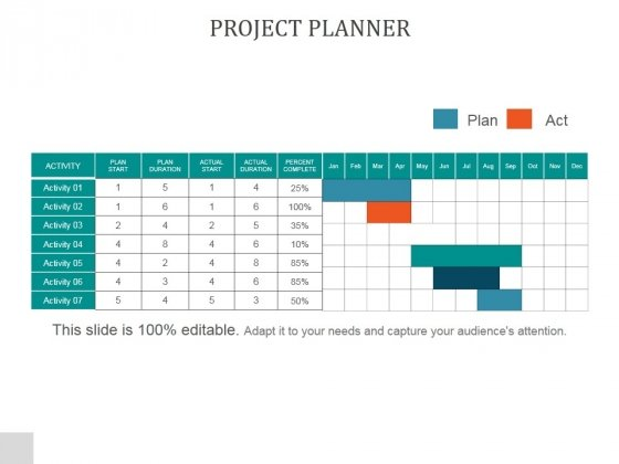 Project Planner Ppt PowerPoint Presentation Professional