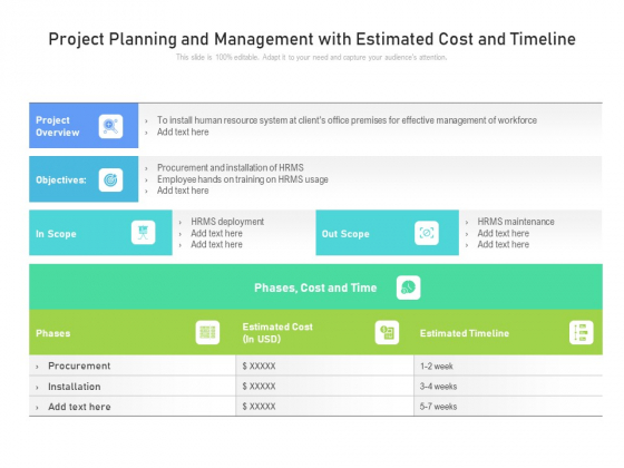 Project Planning And Management With Estimated Cost And Timeline Ppt PowerPoint Presentation Model Visual Aids PDF
