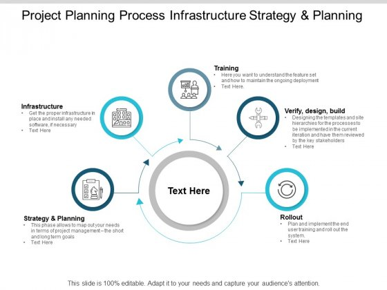 Project Planning Process Infrastructure Strategy And Planning Ppt PowerPoint Presentation Show Summary