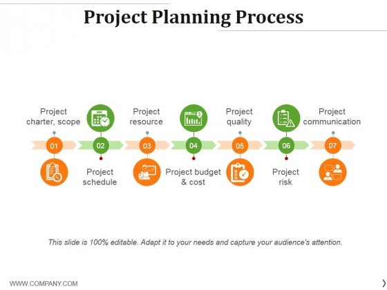 project planning process ppt powerpoint presentation ideas deck