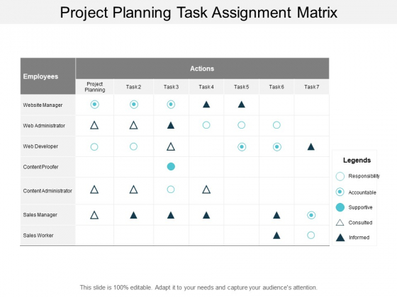 Project Planning Task Assignment Matrix Ppt PowerPoint
