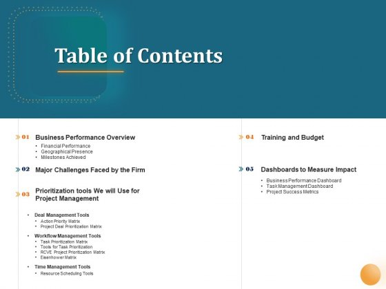 Project Portfolio Management PPM Table Of Contents Ppt Outline Information PDF