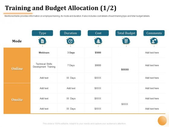 Project Portfolio Management PPM Training And Budget Allocation Cost Ppt Slides Influencers PDF