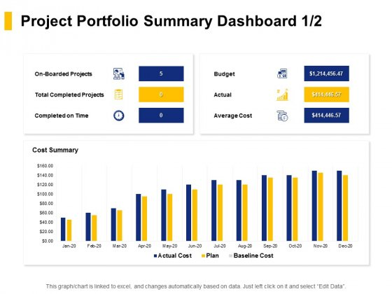 Project Portfolio Summary Dashboard Investment Ppt PowerPoint Presentation Icon Graphics Template