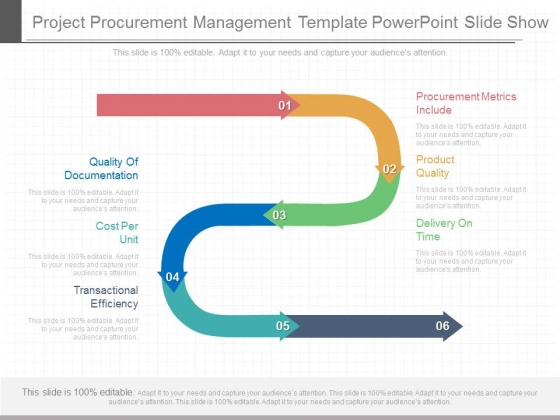 project procurement management template powerpoint slide show, Modern powerpoint