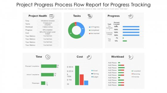 Project Progress Process Flow Report For Progress Tracking Ppt Layouts Example PDF