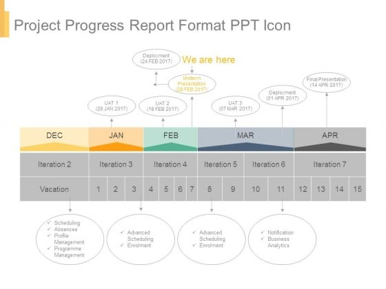 Project Progress Report Format Ppt Icon  Powerpoint Templates