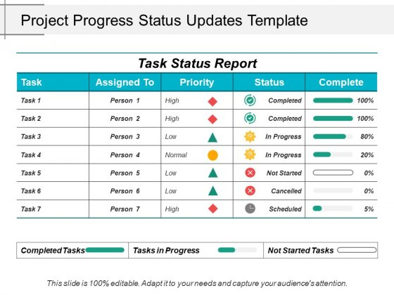 Project Progress Status Updates Template Ppt PowerPoint Presentation File Icons